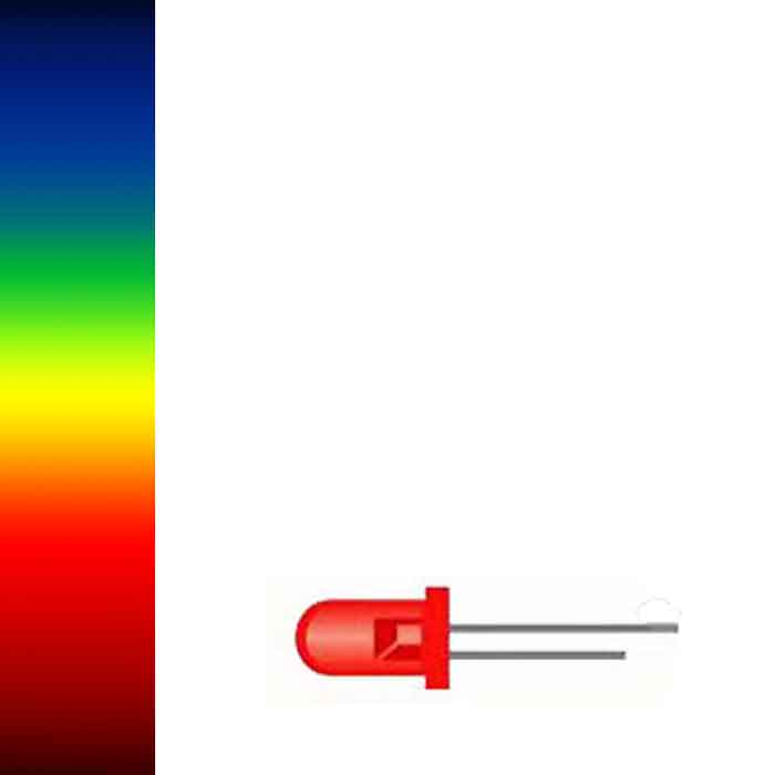 50x-5mm-RED-GREEN-BLUE-YELLOW-ORANGE-WHITE-DIFFUSED-LEDS-Arduino-Pi-10-20